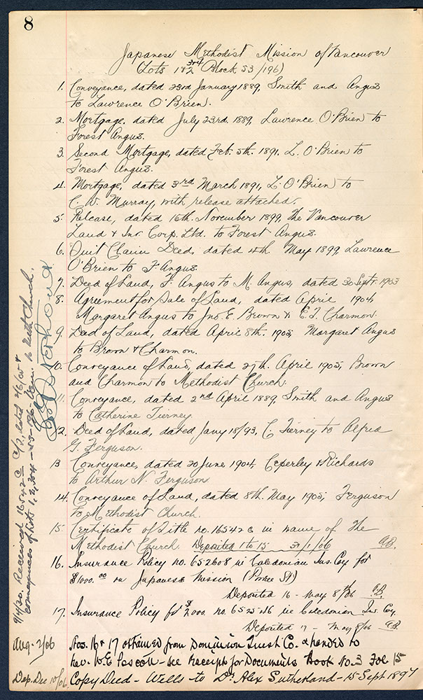 Property record of Japanese Methodist Mission, Vancouver